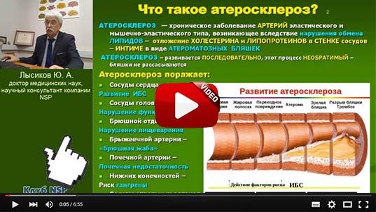 14 способов Защитить себя от Атеросклероза!